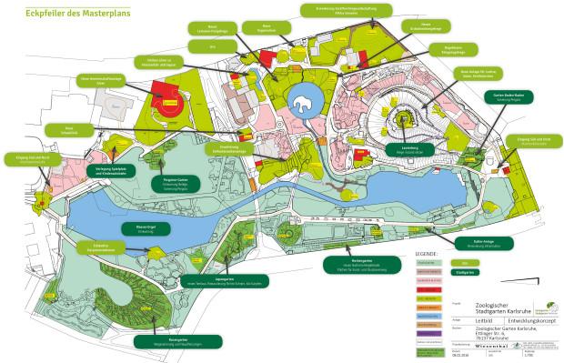 Zoo Karlsruhe - Eckpfeiler des Masterplans