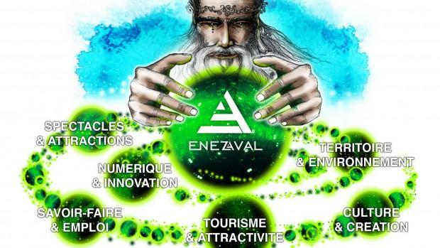 Enez Aval