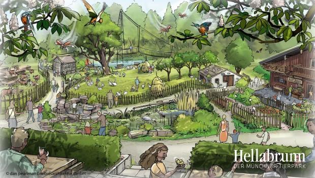 Tierpark Hellabrunn - Mühlendorf Dorfanger - Konzeptgrafik