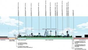 Das hat California's Great America vor: 20-Jahres-Plan enthüllt Hyper-Coaster und mehr