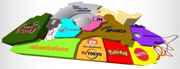 IMG Worlds of Legends Dubai - Themenbereiche Aufteilung