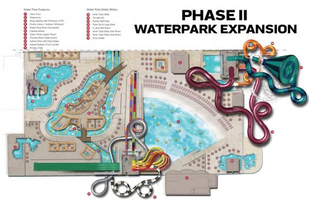Kalahari Wasserpark Pocono Mountains Indoor Erweiterung - Rutschen