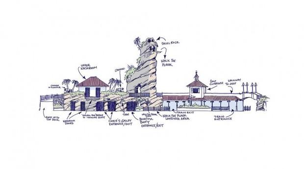 Skallywag Bay Trinidad Parkplan