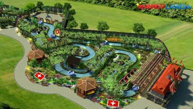 Swiss Water Cups Energylandia Streckenverlauf Konzept