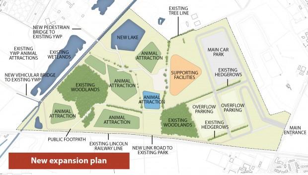 Yorkshire Wildlife Park Expansion