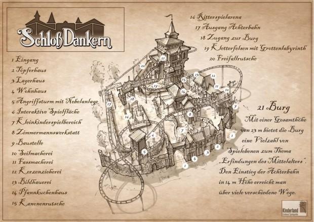 Ferienzentrum Schloss Dankern Achterbahn Themenbereich Konzeptgrafik