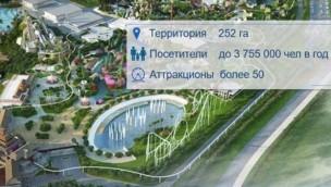 Veronika Harbor angekündigt: Neuer Themenpark mit mehr als 50 Attraktionen entsteht bei Moskau