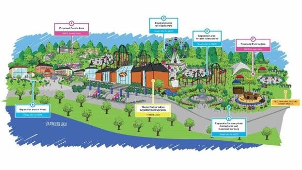 M&D's Scotland's Theme Park Erweiterung 2019